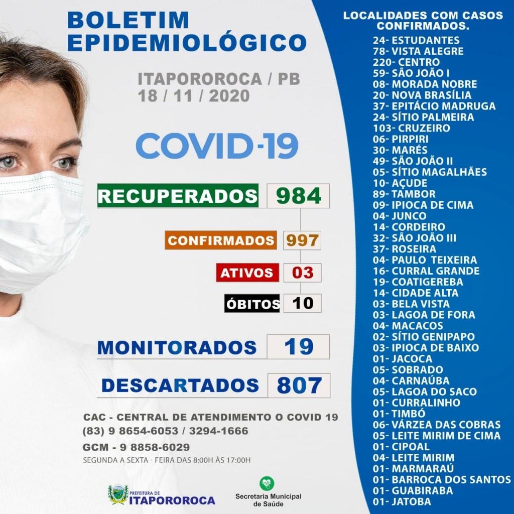 BOLETIM EPIDEMIOLÓGICO ITAPOROROCA-PB (18/11/2020)