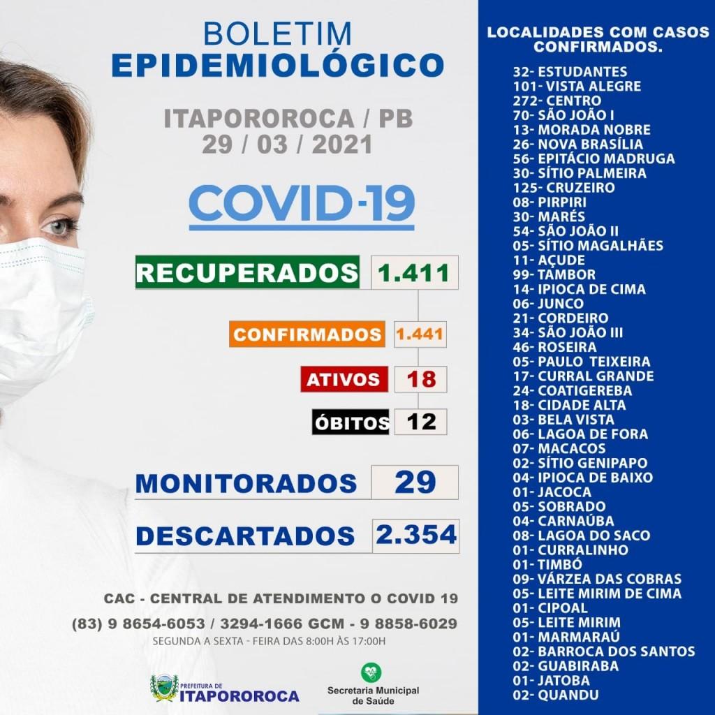 BOLETIM EPIDEMIOLÓGICO ITAPOROROCA-PB (29/03/2021)