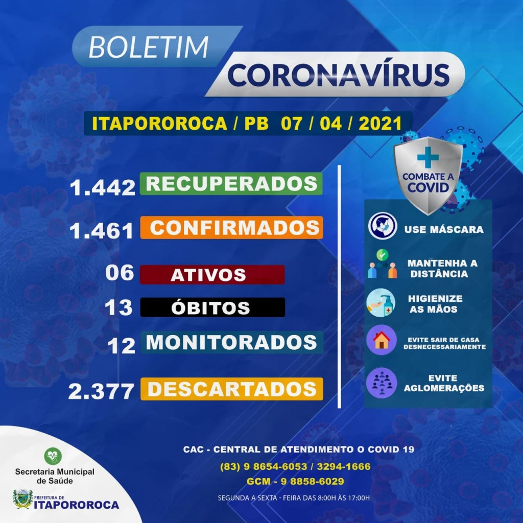 BOLETIM EPIDEMIOLÓGICO ITAPOROROCA-PB (07/04/2021)