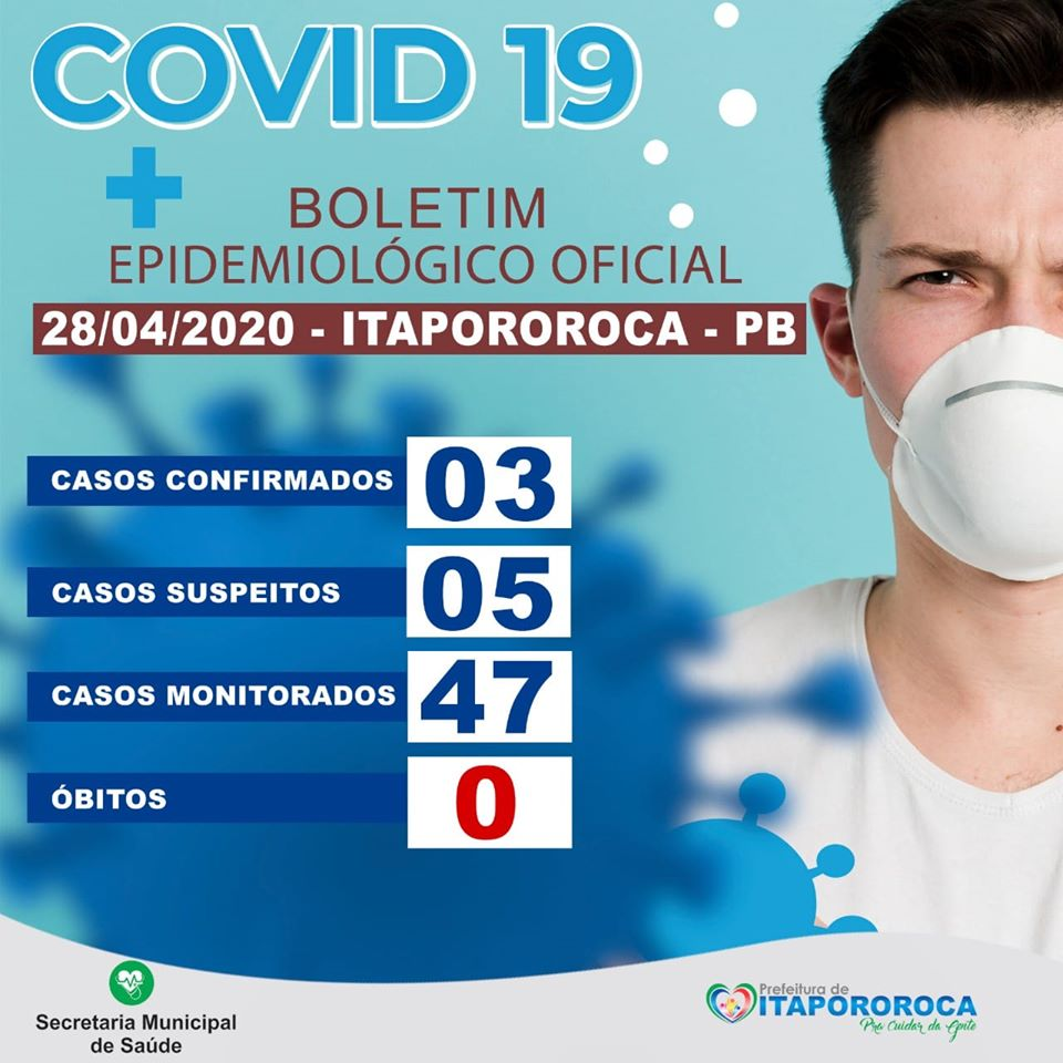 BOLETIM EPIDEMIOLÓGICO ITAPOROROCA-PB (28/04/2020)