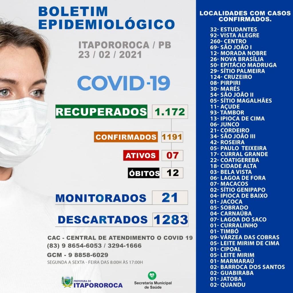 BOLETIM EPIDEMIOLÓGICO ITAPOROROCA-PB (23/02/2021)
